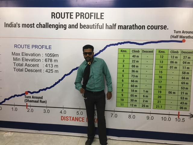 Satara Hill Marathon Route Profile